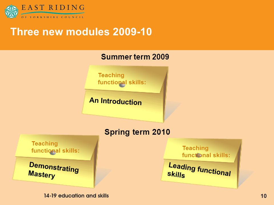 Spring term 2010 Three new modules 2009-10 An Introduction