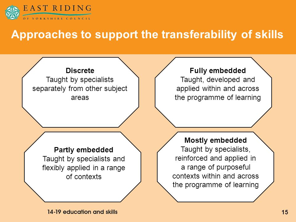 Approaches to support the transferability of skills