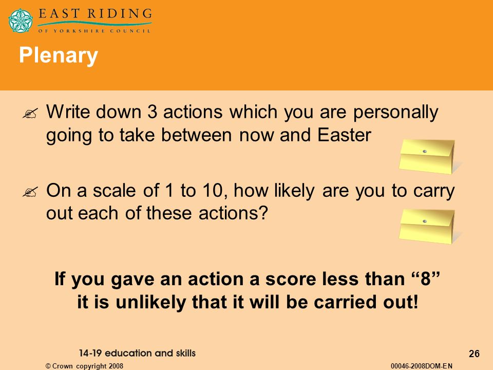 Plenary Write down 3 actions which you are personally going to take between now and Easter.