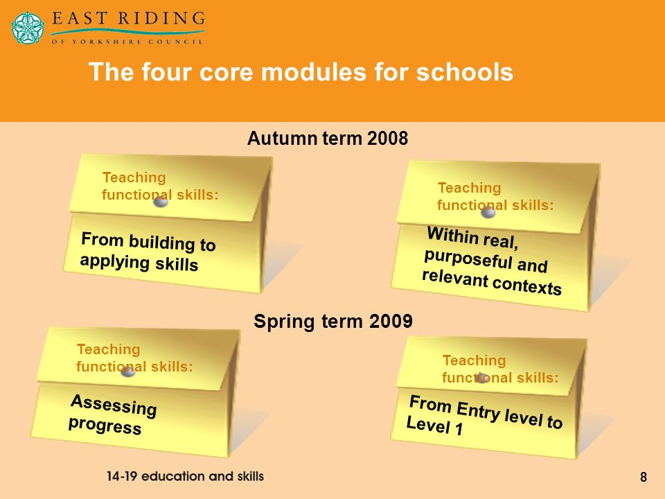 The four core modules for schools
