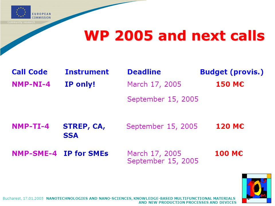 WP 2005 and next calls Call Code Instrument Deadline Budget (provis.)