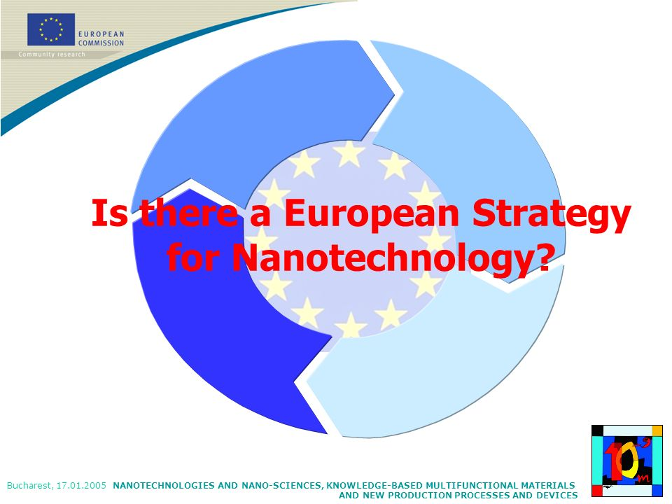 Is there a European Strategy for Nanotechnology