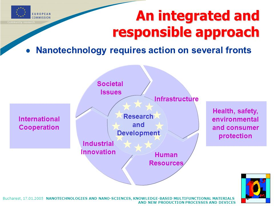 An integrated and responsible approach