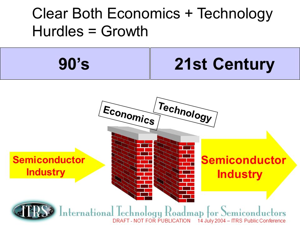 90's 21st Century Clear Both Economics + Technology Hurdles = Growth