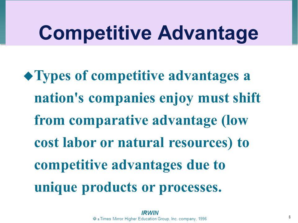 Recap Productivity definition Factors effecting ...