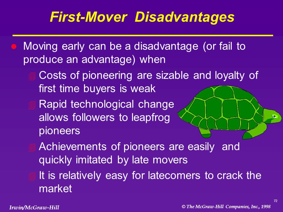 early mover disadvantages of apple Jon greene - apple  first mover disadvantages apple has been the victim of first  if apple had done this in the early eighties the three most interesting.