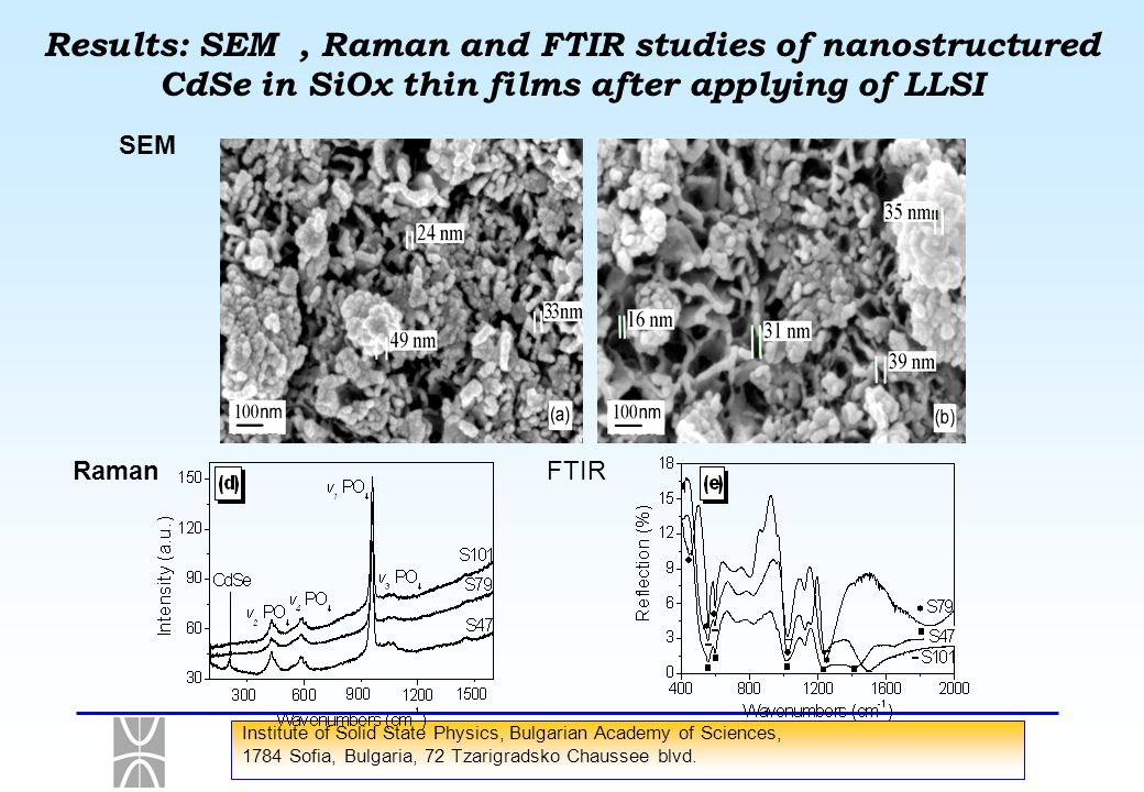 Results: SEM , Raman and FTIR studies of nanostructured CdSe in SiOx thin films after applying of LLSI