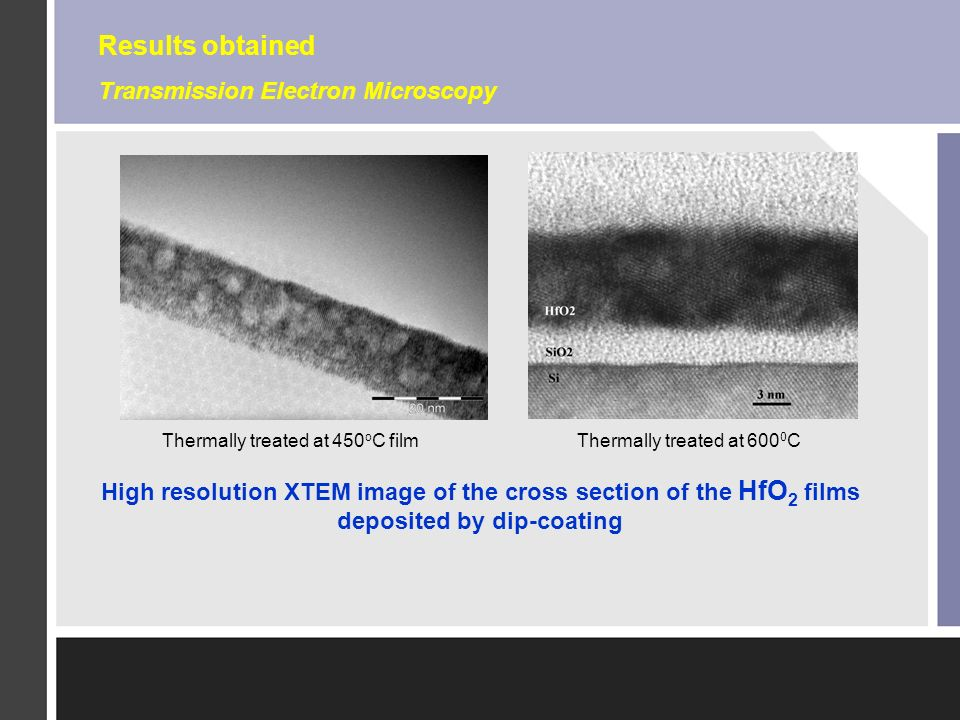 Results obtained Transmission Electron Microscopy