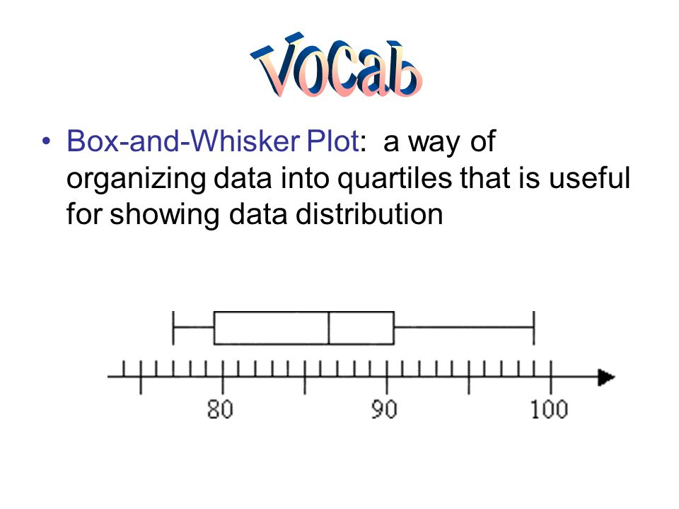 how to find the lower quartile in a box plot