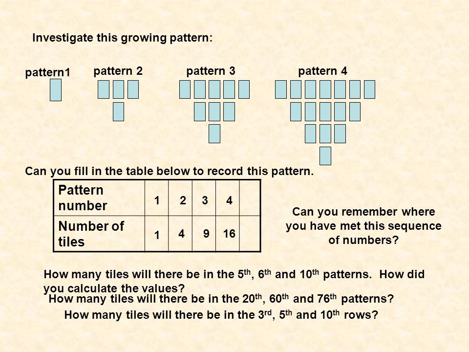 Pattern number Number of tiles Investigate this growing pattern: