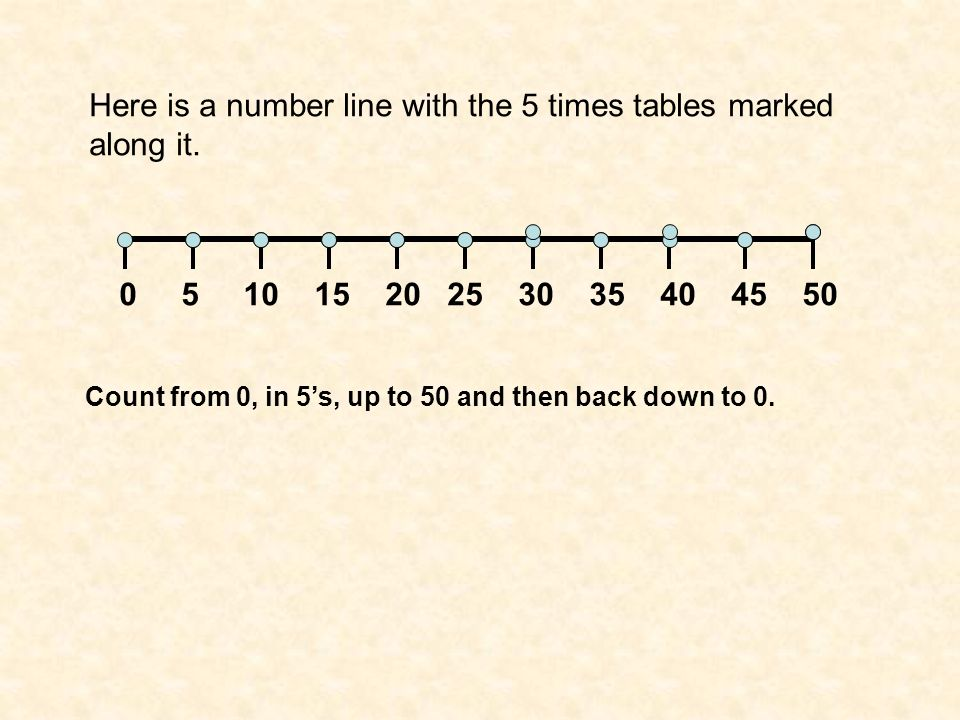 Count from 0, in 5's, up to 50 and then back down to 0.