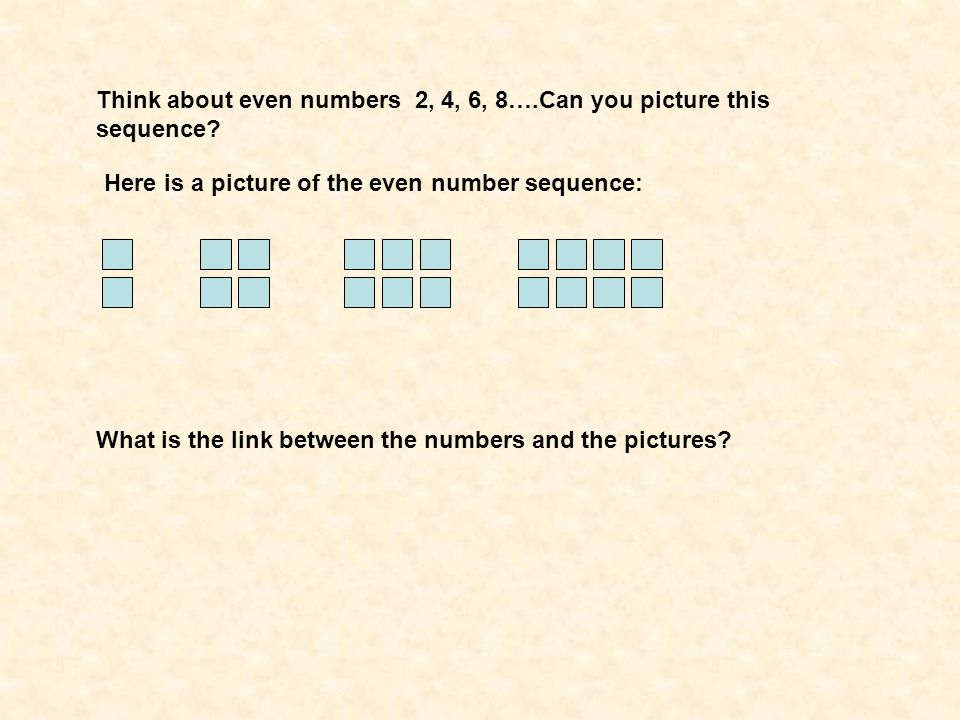 Here is a picture of the even number sequence: