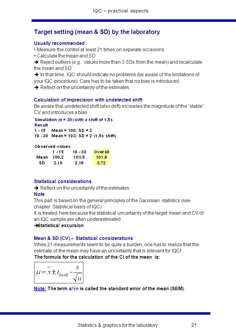 Statistics Graphics For The Laboratory Ppt Download