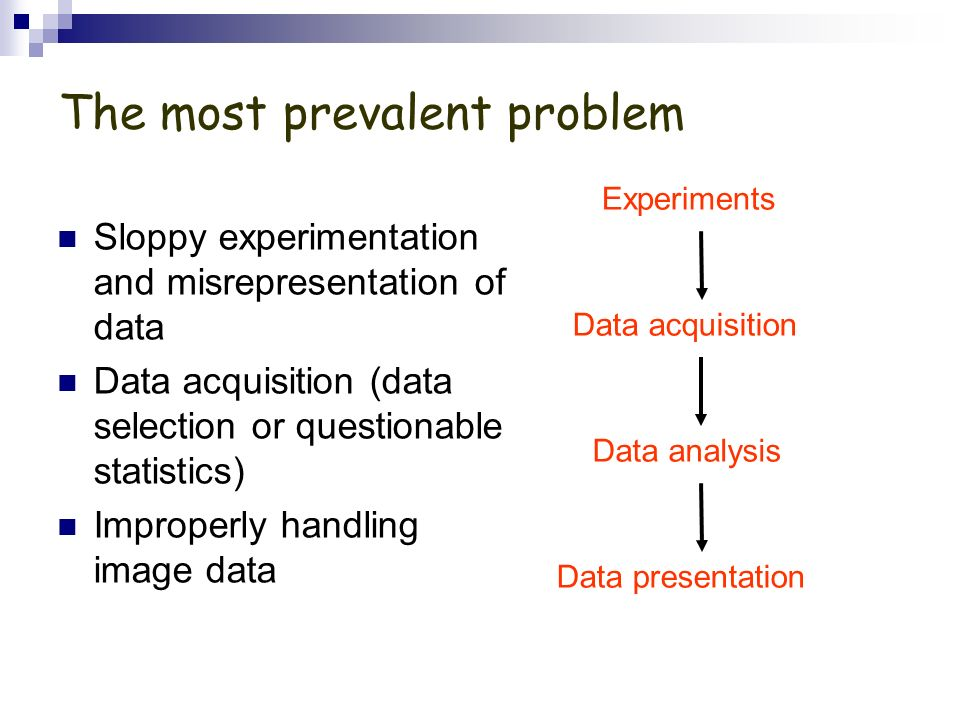 Principles Of Data Acquisition Experiment : Definition of research misconducts ppt video online download