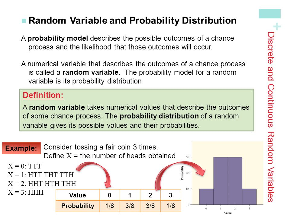 chapter 1 discrete and continuous probability Chapter 3: random variables and probability distributions concept of a random variable: 31 discrete probability distributions: 32.