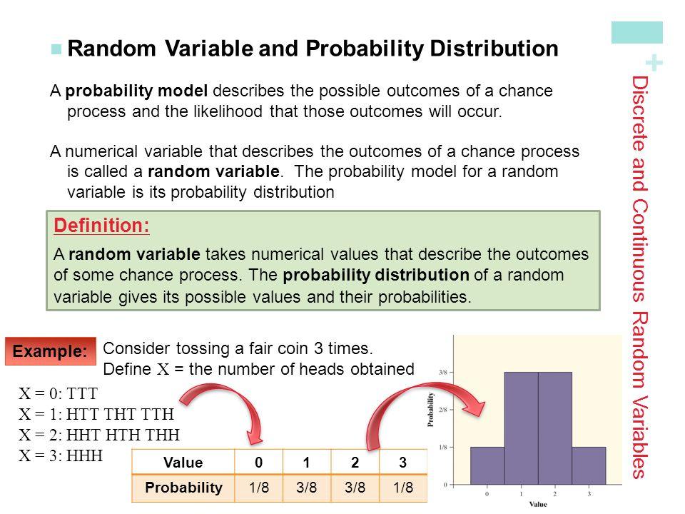 discrete and continuous probability distributions Difference between discrete and continuous probability distributions difference between discrete and continuous variables difference between poisson distribution and normal distribution.