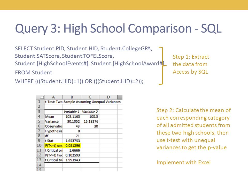 Center for african studies the mastercard foundation scholars query 3 high school comparison sql ccuart Choice Image