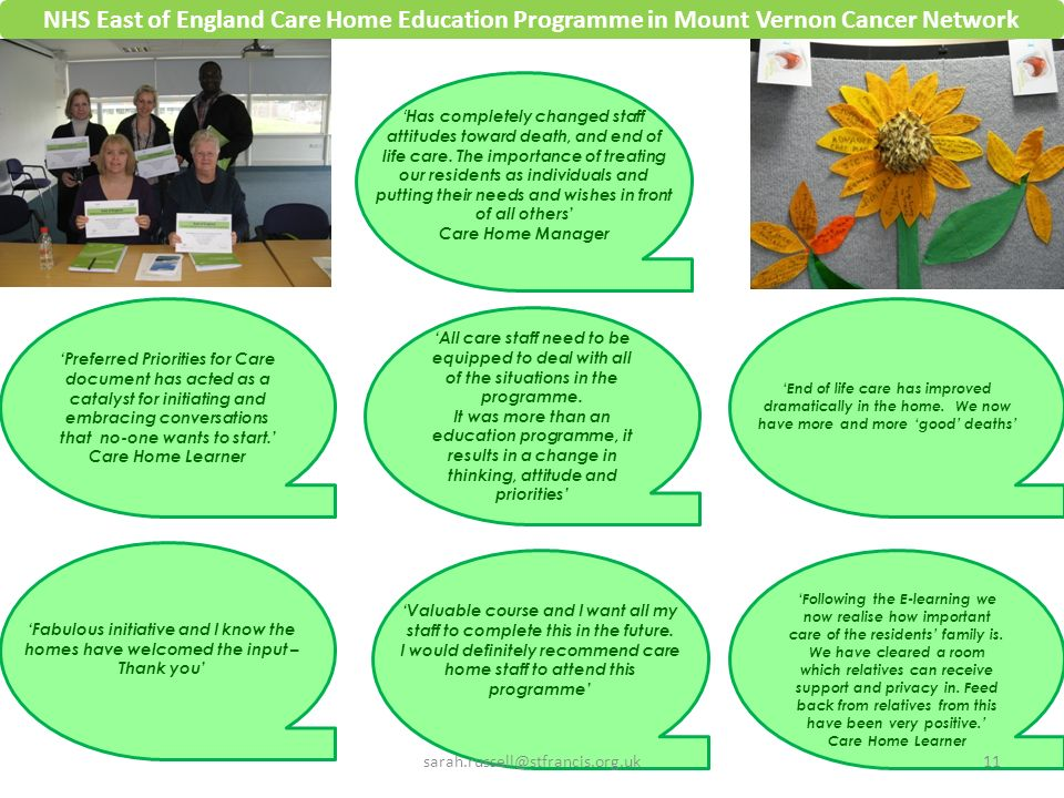 The East of England ABC End of Life Education Programme in Care ...