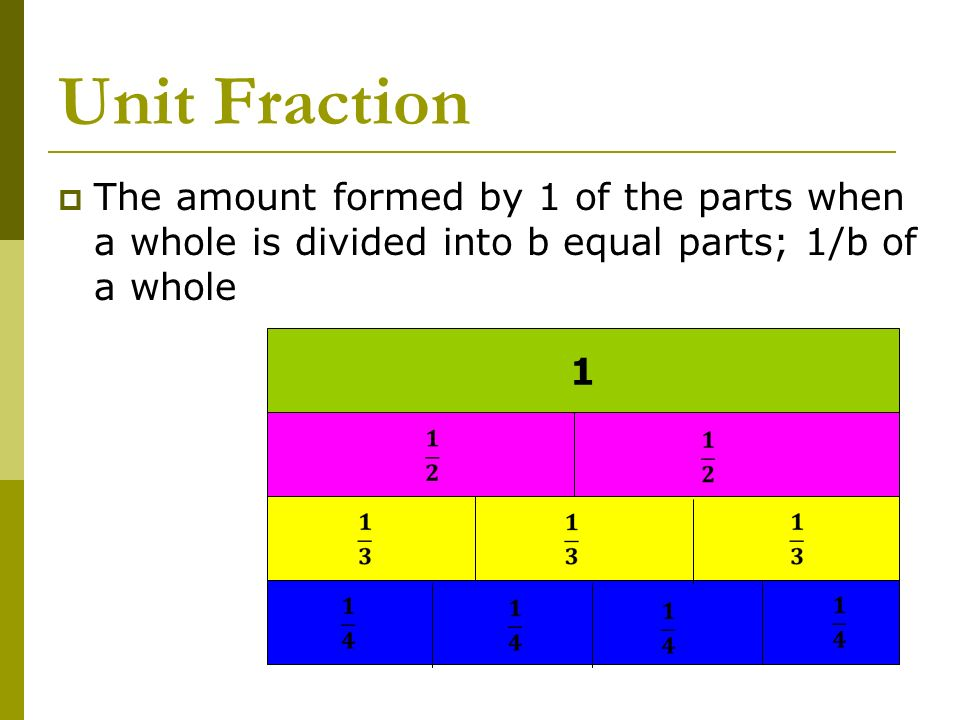 Fractions: Getting the Whole Picture - ppt download