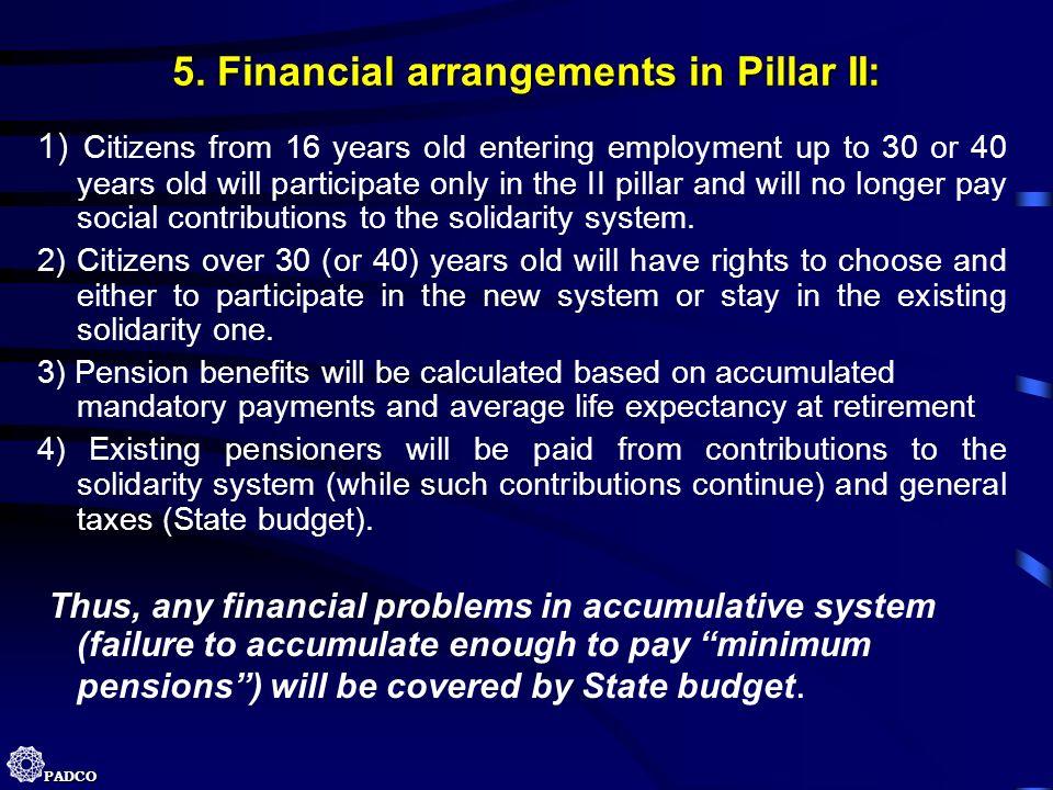 5. Financial arrangements in Pillar II: