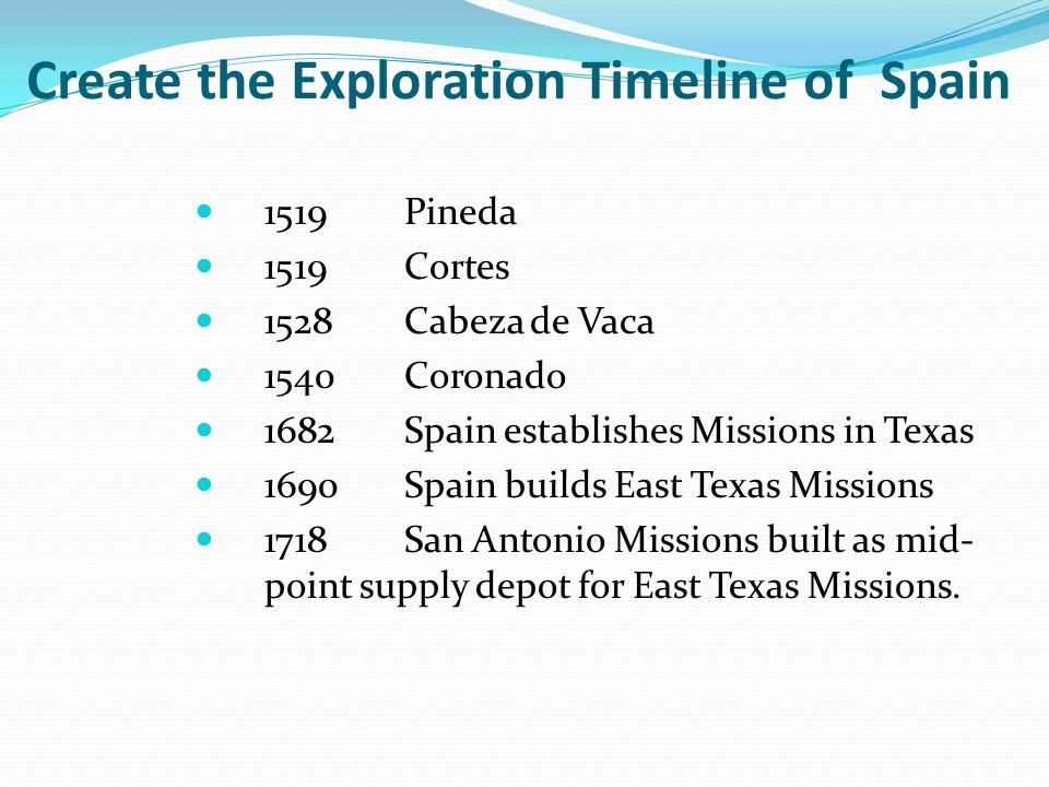 Exploration Of The America S Ppt Download