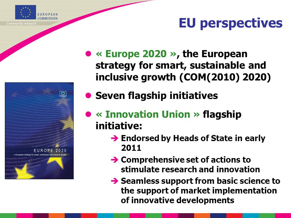 EU perspectives « Europe 2020 », the European strategy for smart, sustainable and inclusive growth (COM(2010) 2020)