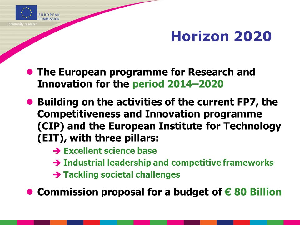 Horizon 2020 The European programme for Research and Innovation for the period 2014–2020.