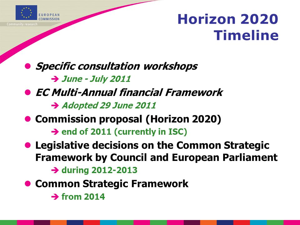 Horizon 2020 Timeline Specific consultation workshops