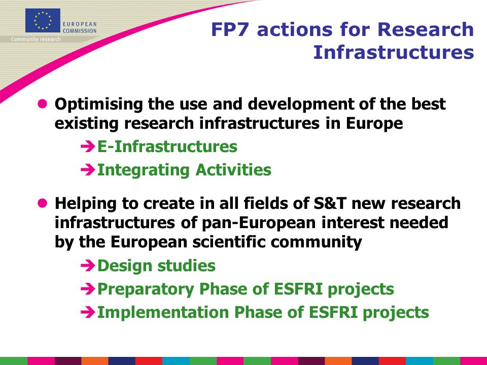 FP7 actions for Research Infrastructures