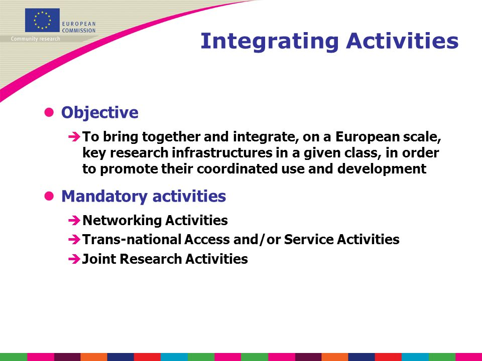 Integrating Activities