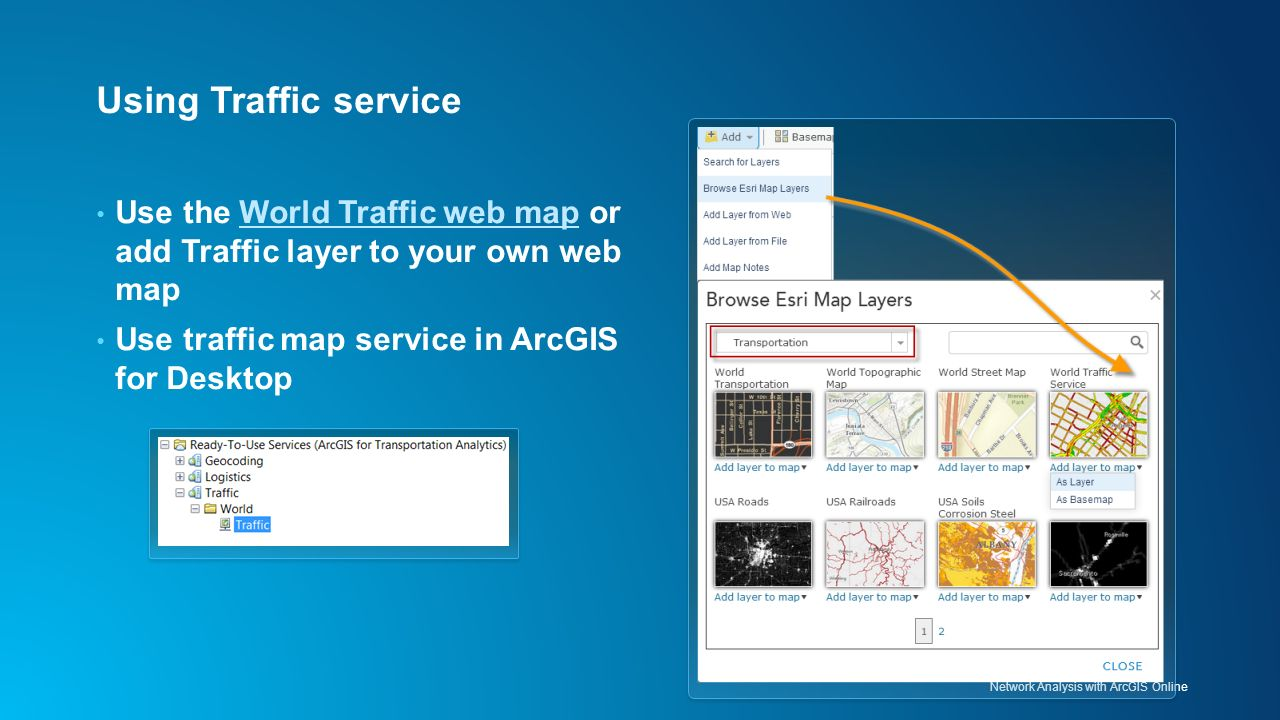 ArcGIS Network Analyst Network Analysis with ArcGIS Online  ppt