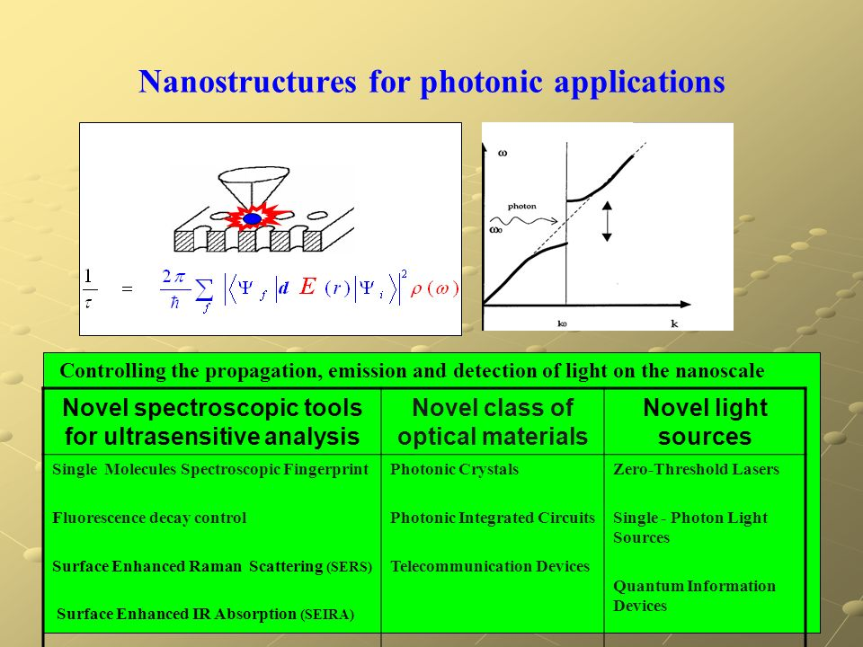 Nanostructures for photonic applications