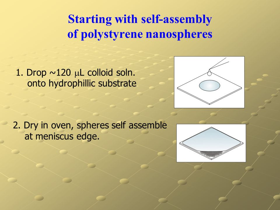 Starting with self-assembly of polystyrene nanospheres