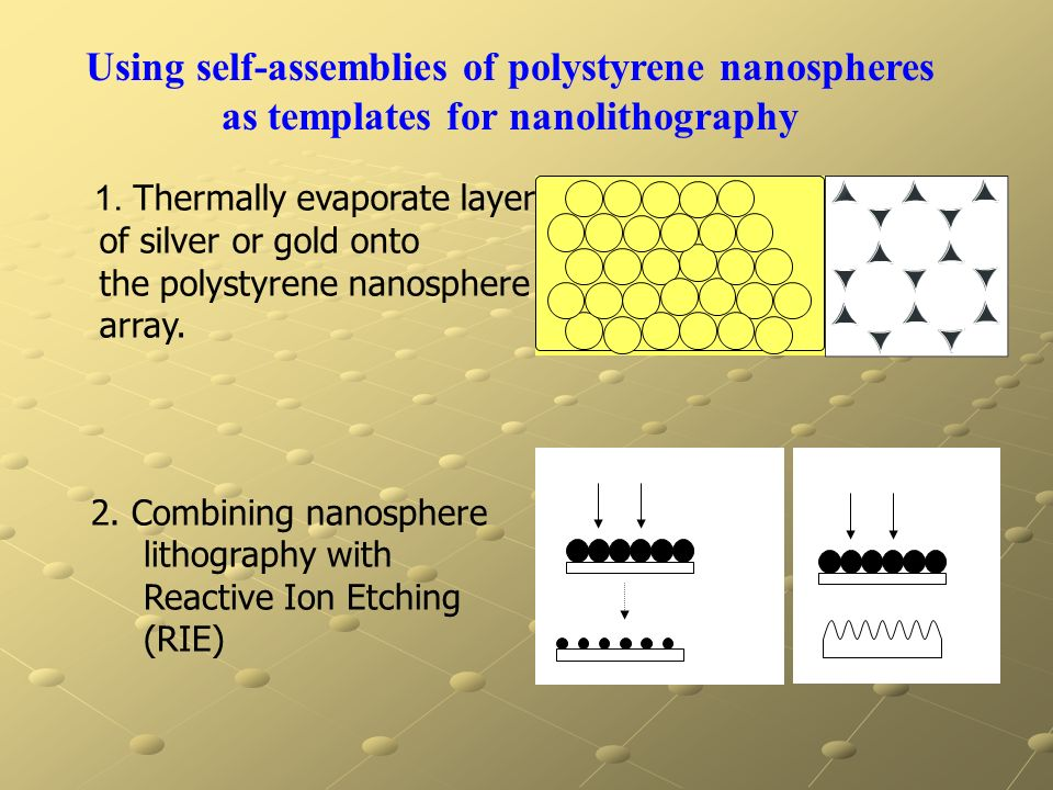 Using self-assemblies of polystyrene nanospheres as templates for nanolithography