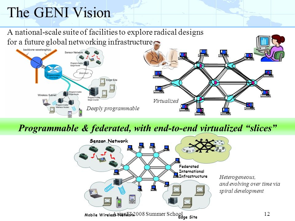 Programmable & federated, with end-to-end virtualized slices