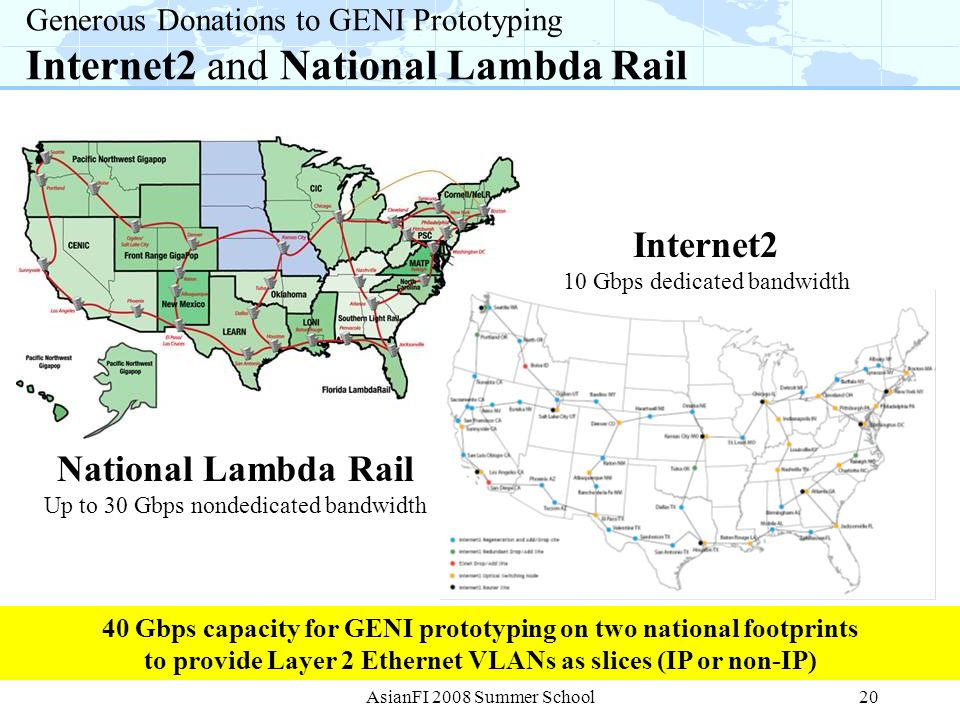 Internet2 National Lambda Rail