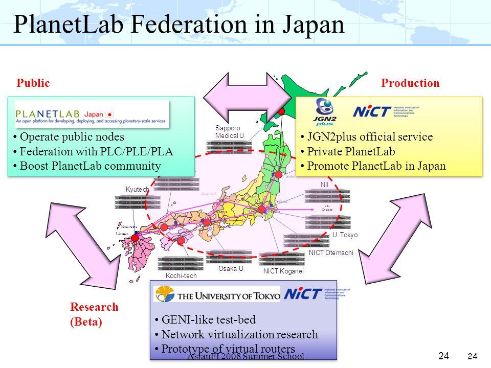 PlanetLab Federation in Japan