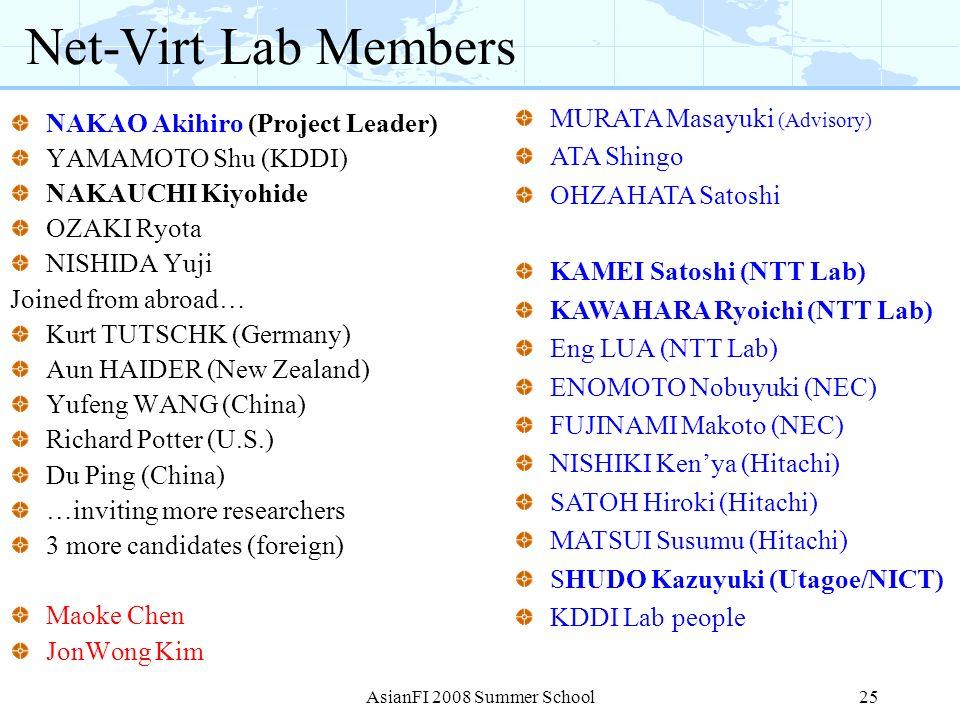 Net-Virt Lab Members MURATA Masayuki (Advisory) ATA Shingo
