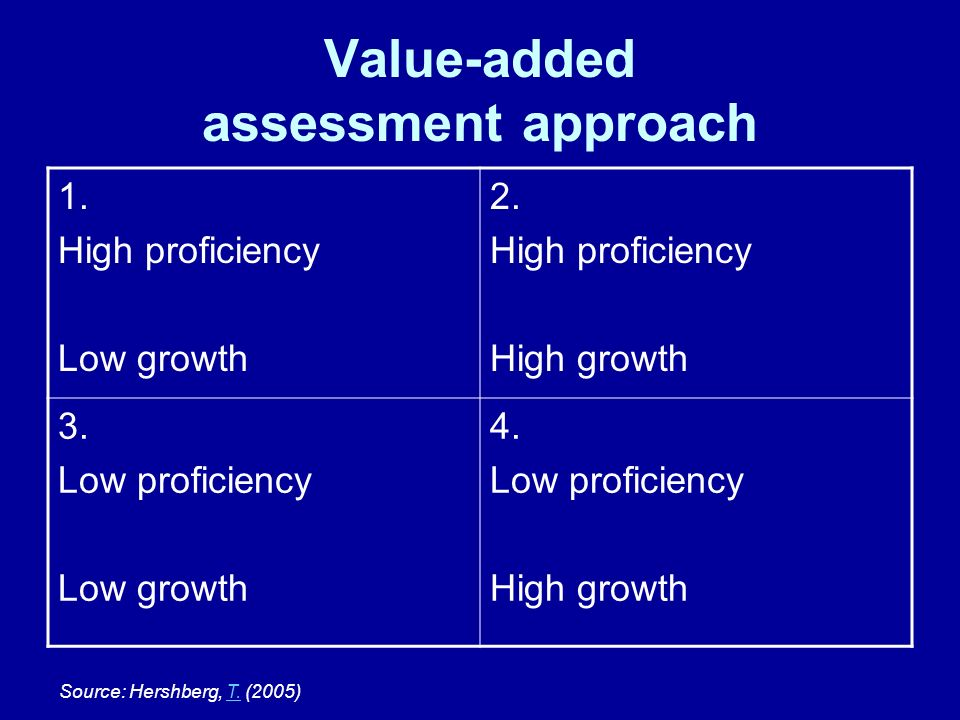 Value-added assessment approach