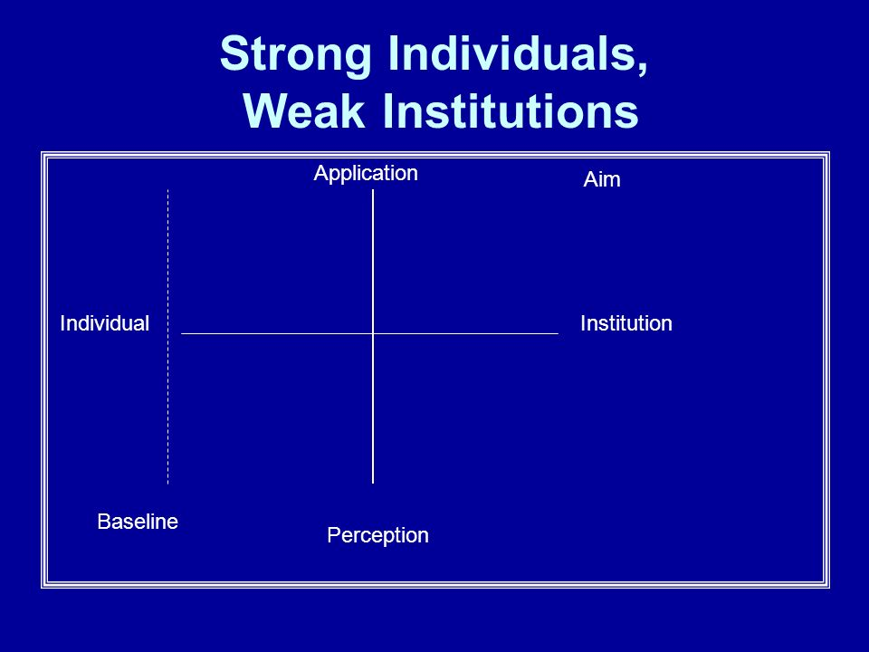 Strong Individuals, Weak Institutions