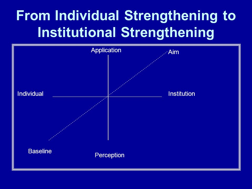 From Individual Strengthening to Institutional Strengthening