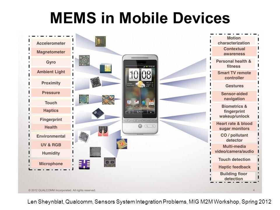 MEMS in Mobile Devices Len Sheynblat, Qualcomm, Sensors System Integration Problems, MIG M2M Workshop, Spring 2012.