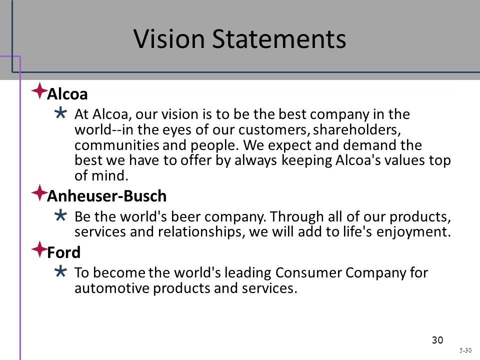 strategic management of anheuser busch Anheuser-busch inbev (ab inbev): the winning formula  product portfolio  helps the company optimally manage costs and maximize profit.