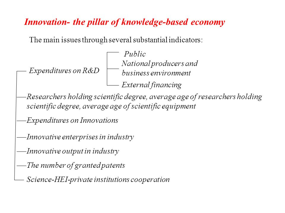 Innovation- the pillar of knowledge-based economy