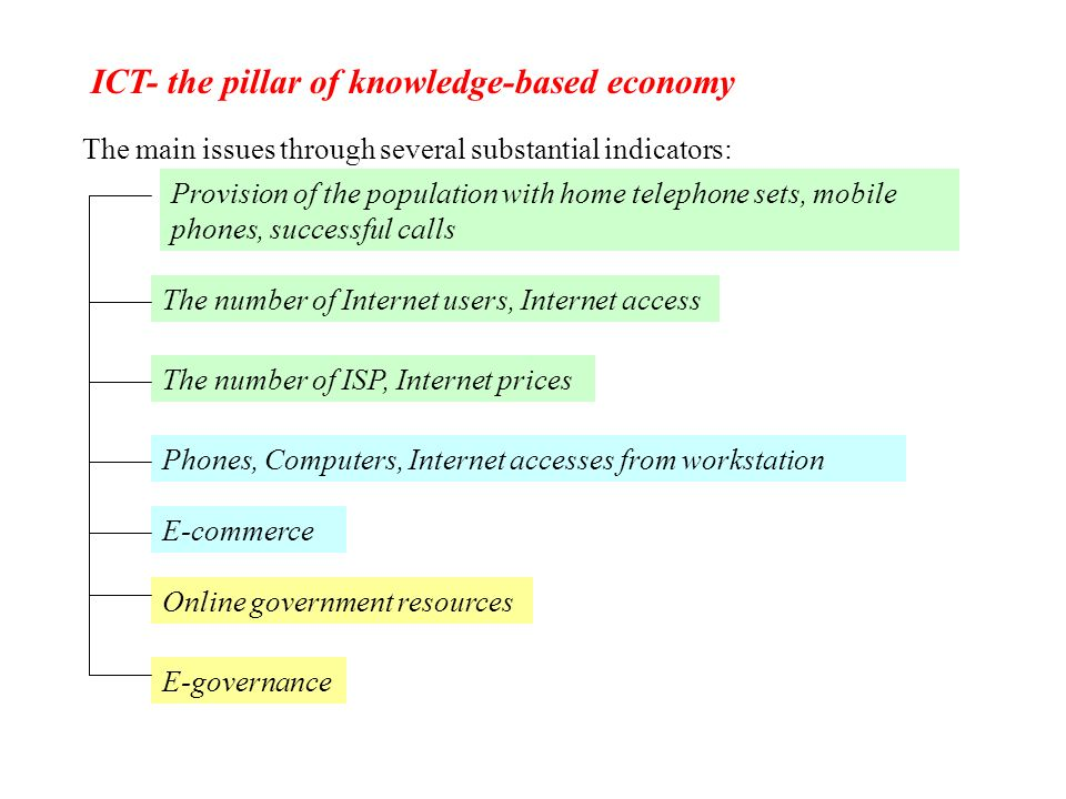 ICT- the pillar of knowledge-based economy