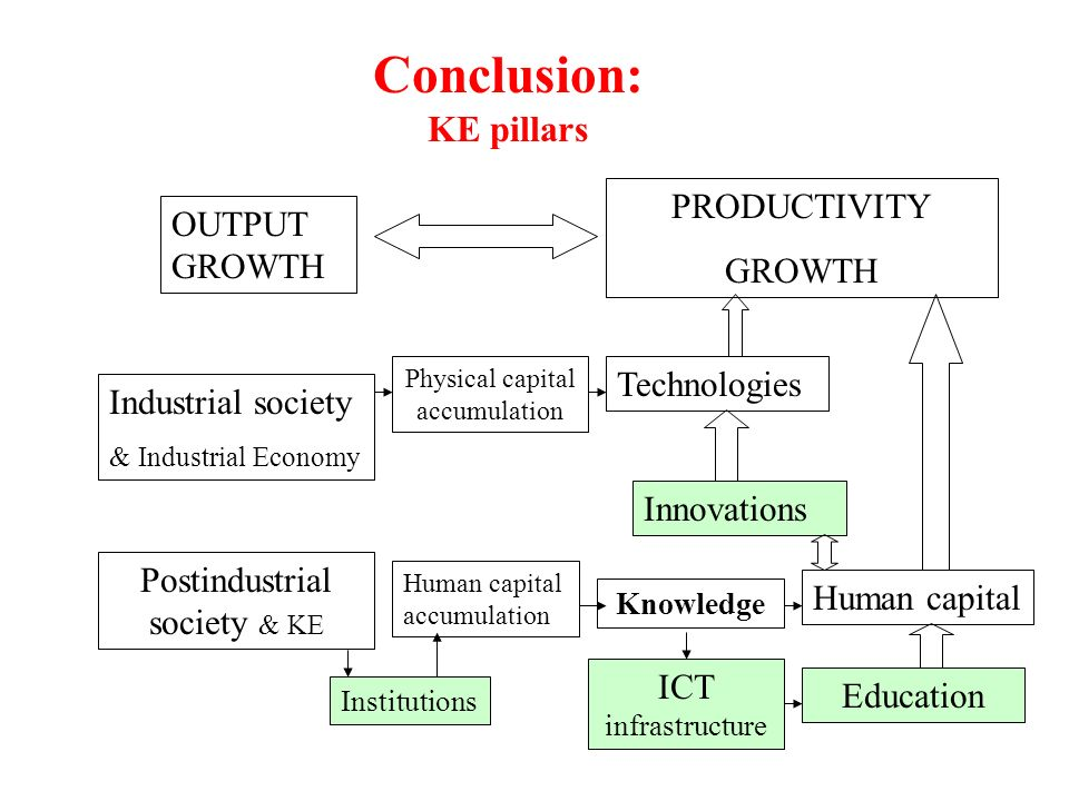 Conclusion: KE pillars