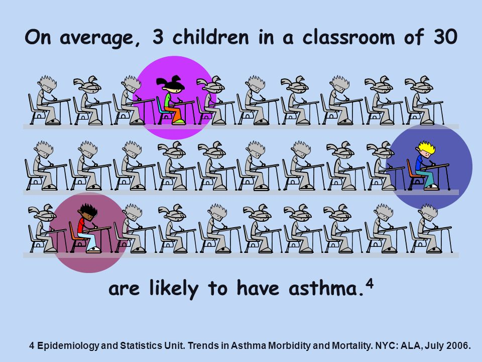 On average, 3 children in a classroom of 30