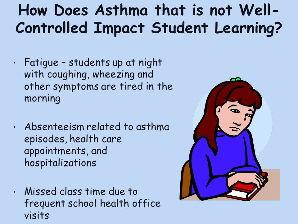 How Does Asthma that is not Well-Controlled Impact Student Learning