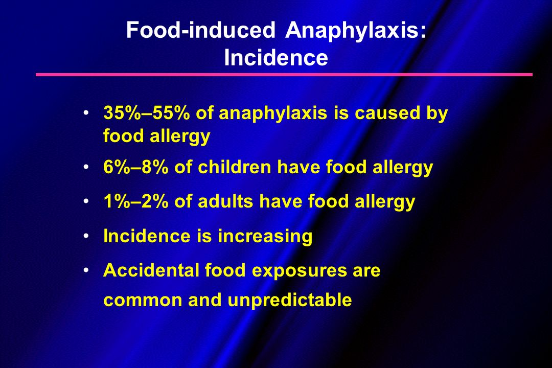 Food-induced Anaphylaxis: Incidence