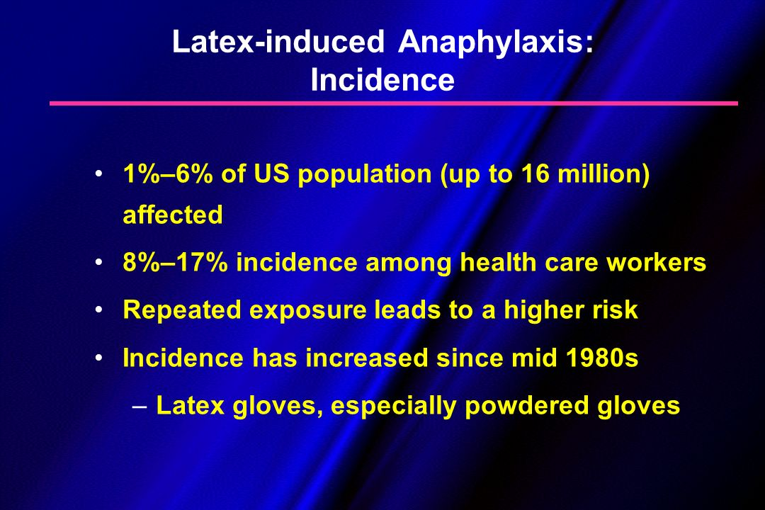Latex-induced Anaphylaxis: Incidence
